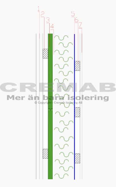 Yttervägg med isolerande träfiberskiva och lös cellulosaisolering.