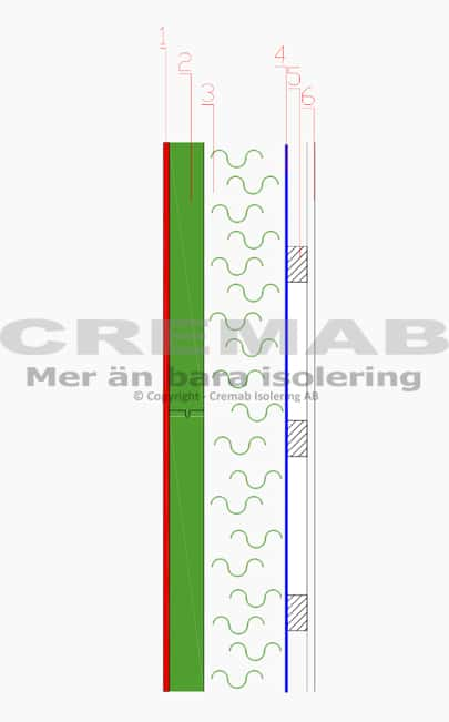 Putsad yttervägg med isolerande träfiberskiva och lös cellulosaisolering.