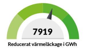 Energispararen t o m maj 2021